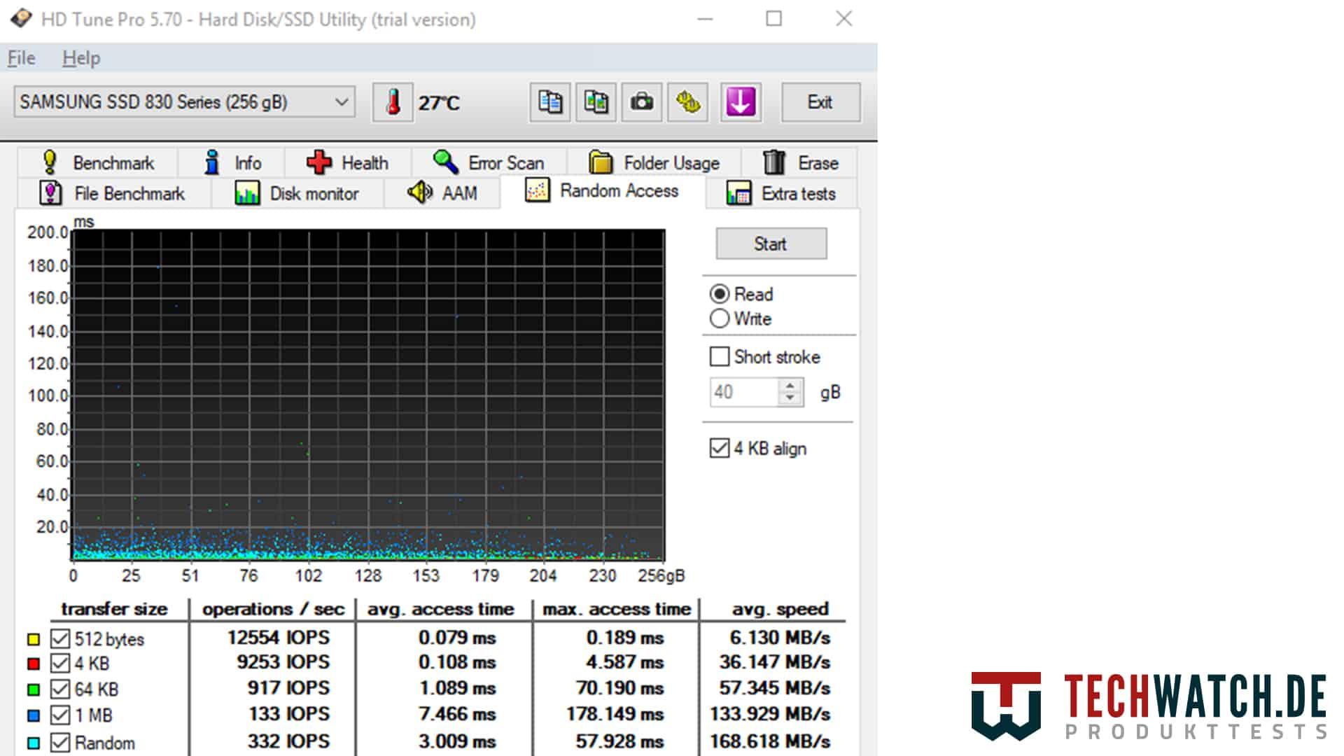 Transcend StoreJet 25MC HD Tune Pro