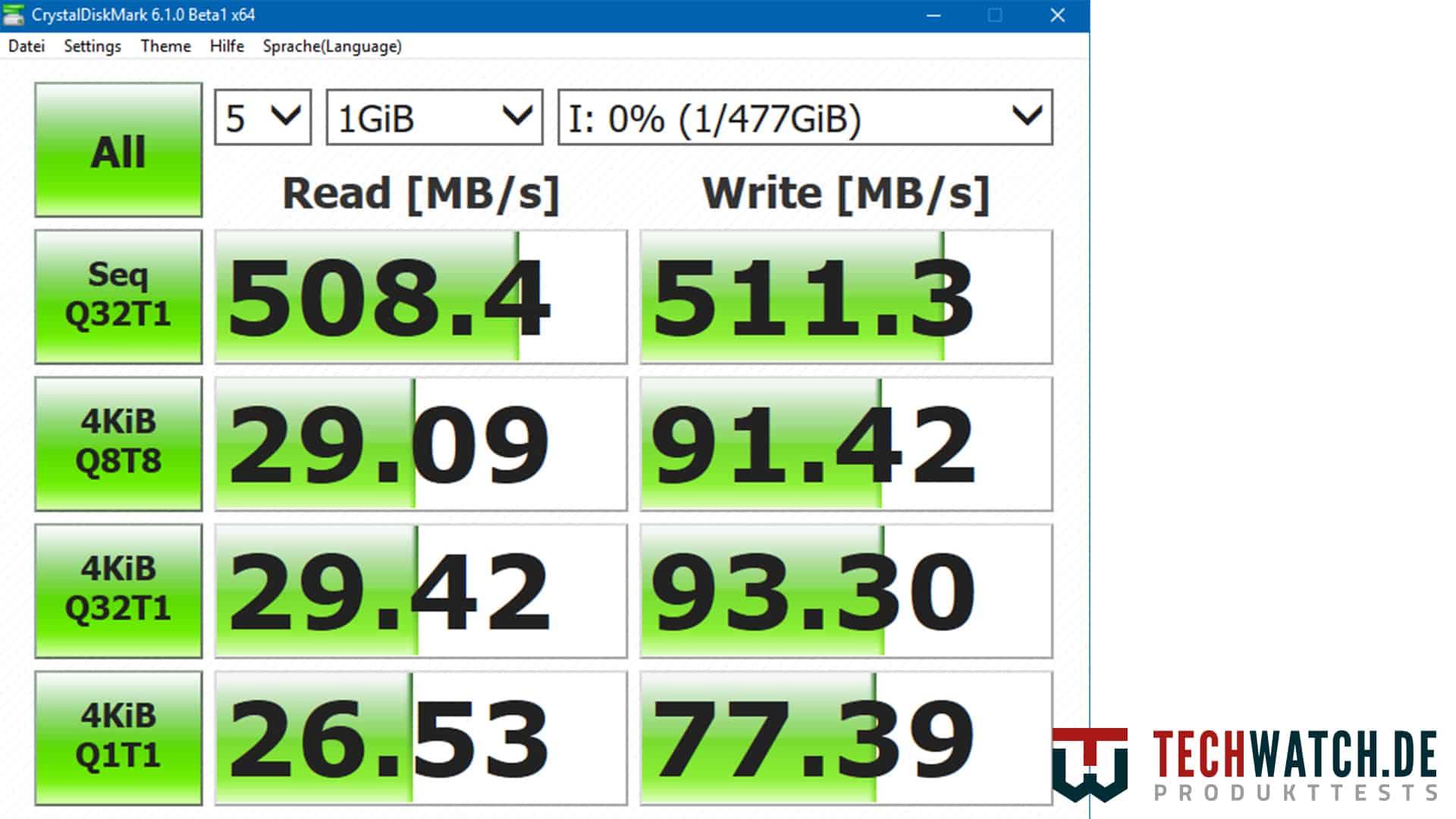 WD MyPassport SSD CrystalDiskMark