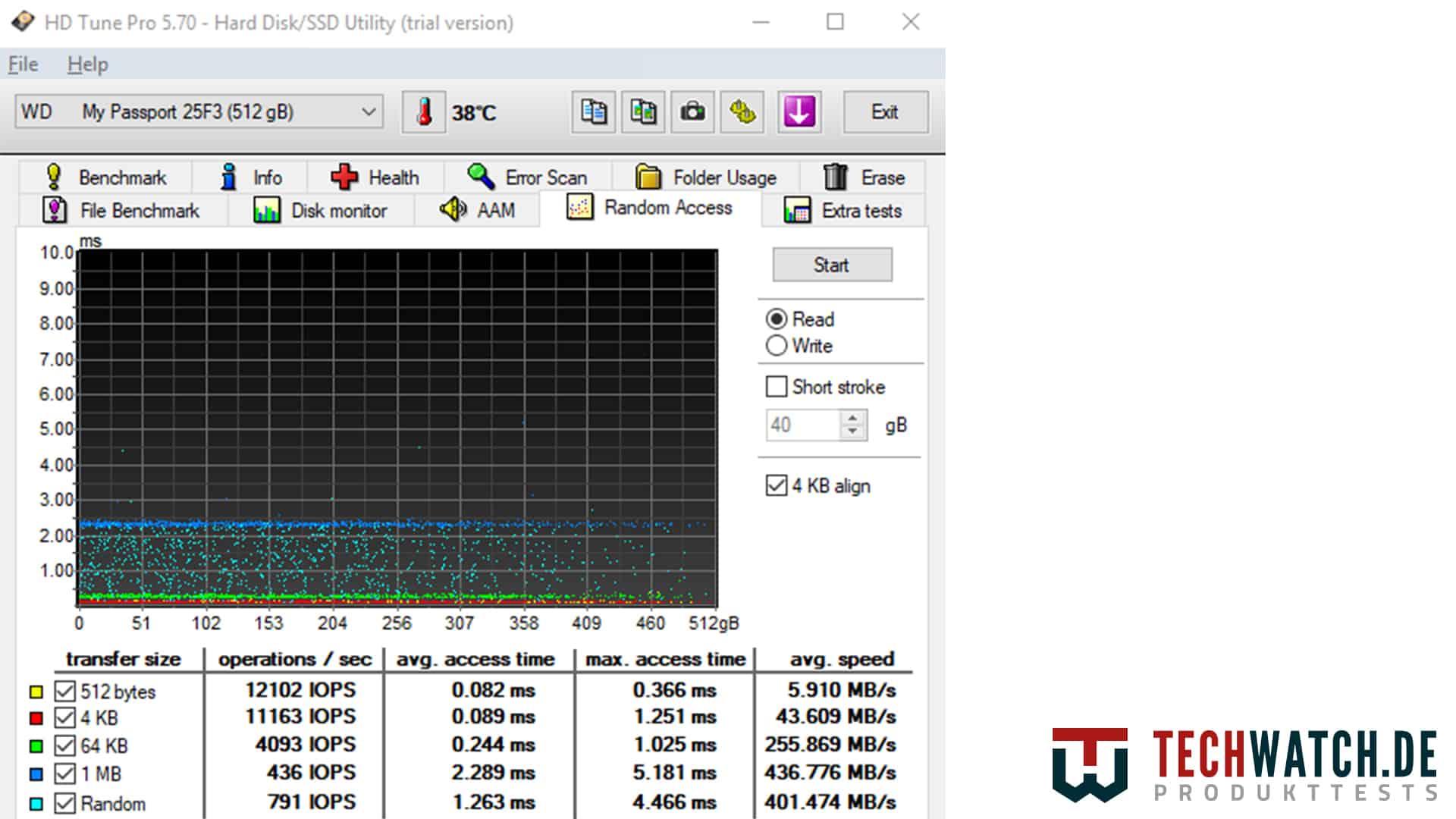 WD MyPassport SSD HD Tune Pro